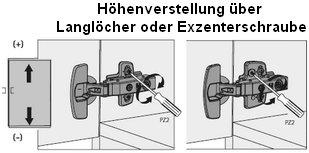 Montageplatte Höhenverstellung