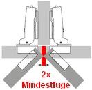 Mindestfuge für Topfscharniere