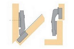 Winkel- und Stollenscharniere