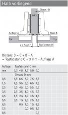 Topfscharnier Intermat 9943  110° (Mittelseite)