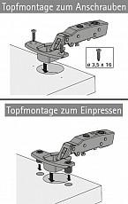 Montageart Topfscharnier