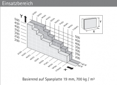 Klappenbeschläge Lift Junior 140,  Öffnungswinkel 75° (Garnitur)
