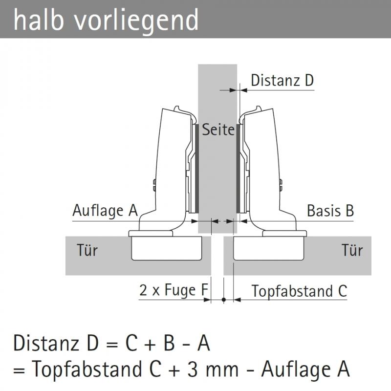 topfscharnier sensys 8645i 110 f r mittelseiten zum anschrauben selbst. Black Bedroom Furniture Sets. Home Design Ideas