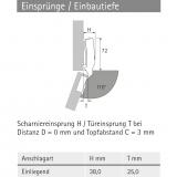 Topfscharnier sensys 8645i 110° (einliegende Tür)
